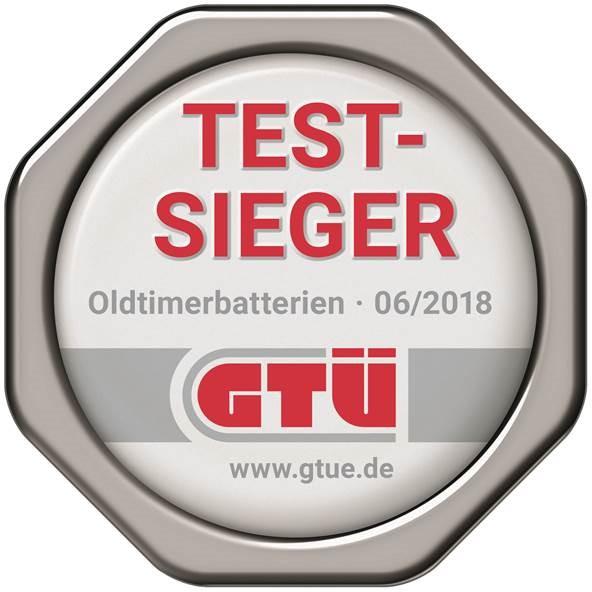 Testsieger VARTA Classic