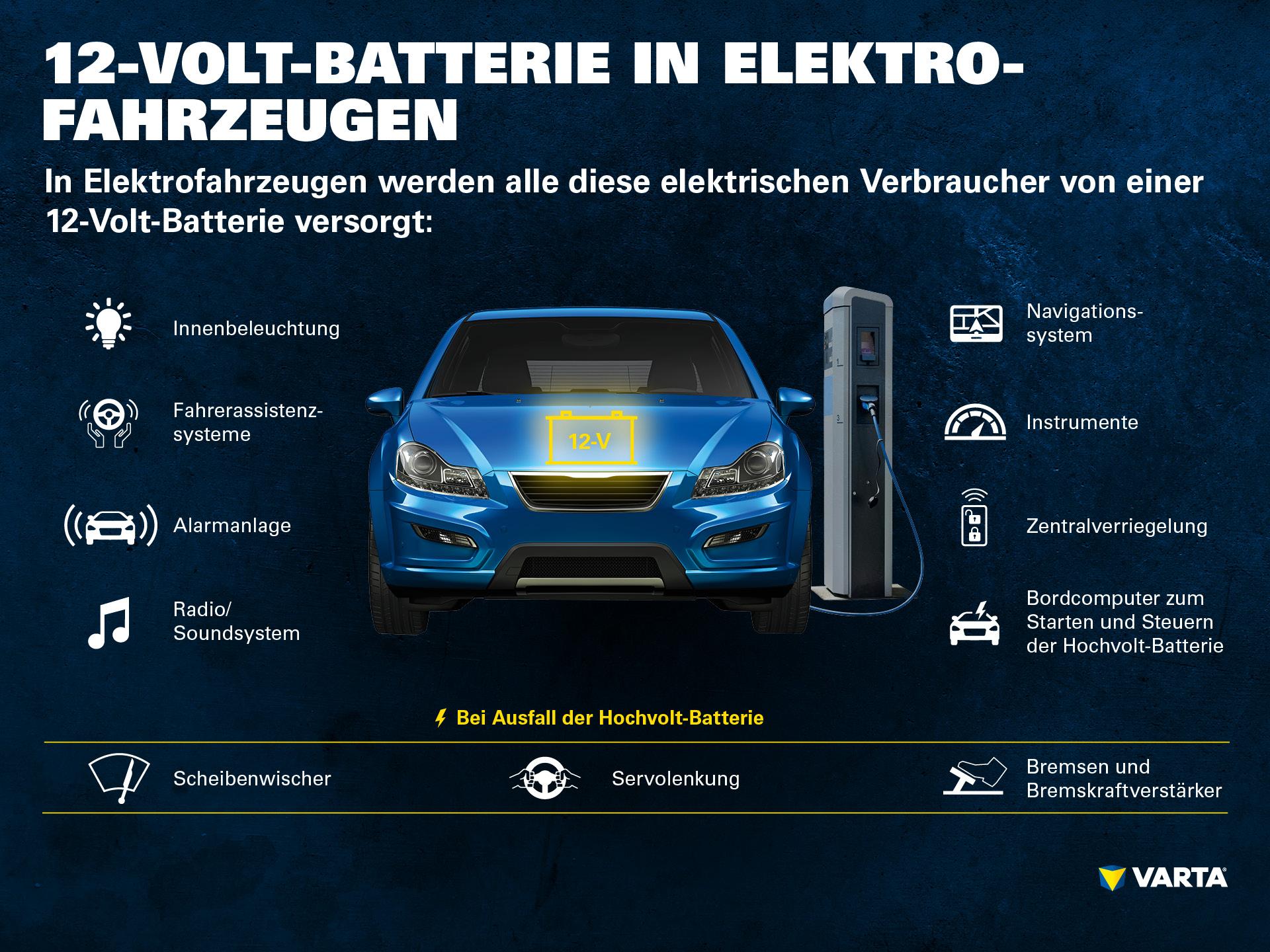 12-Volt-Batterie