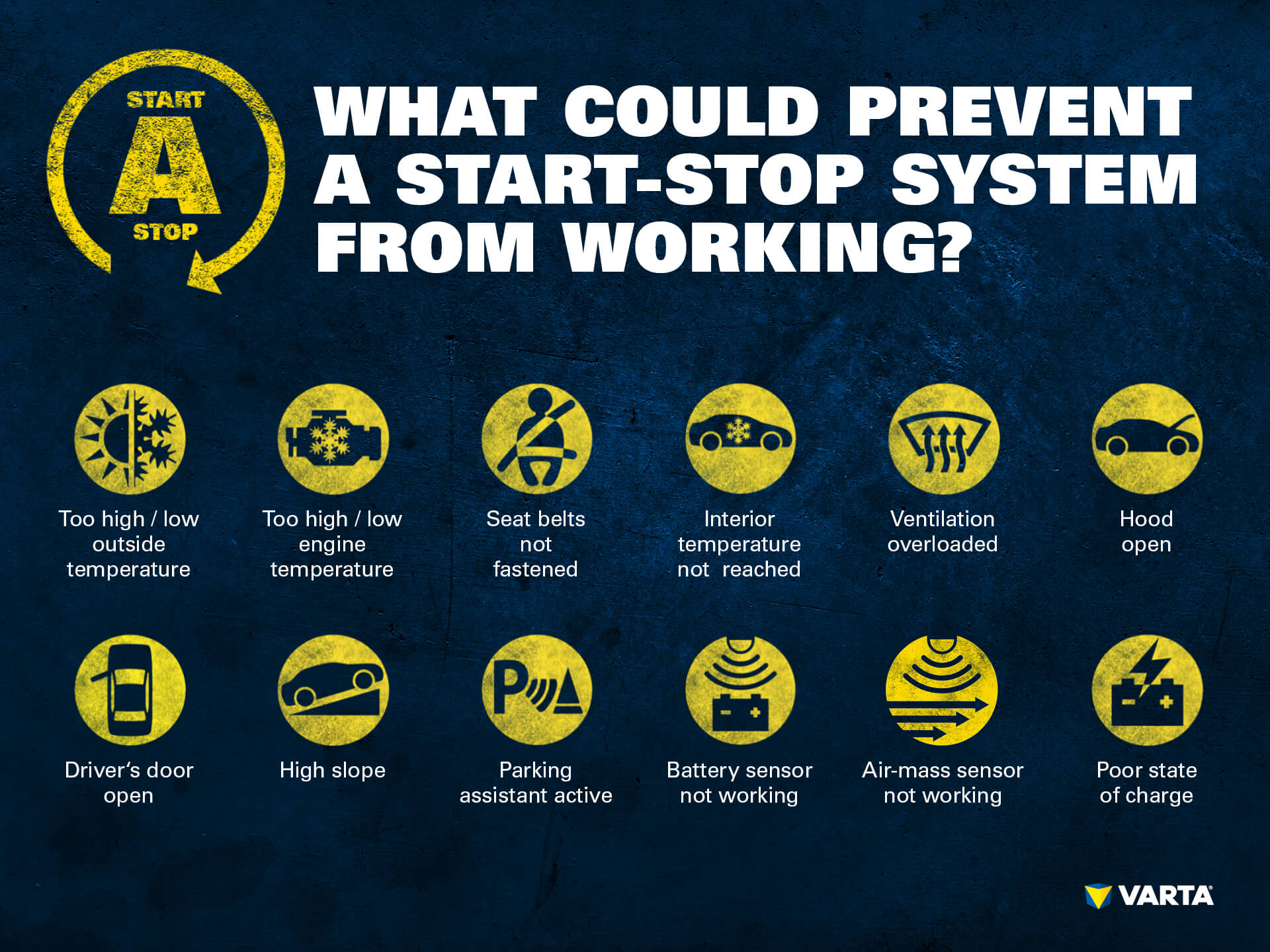 Start stop not working - these can be reasons