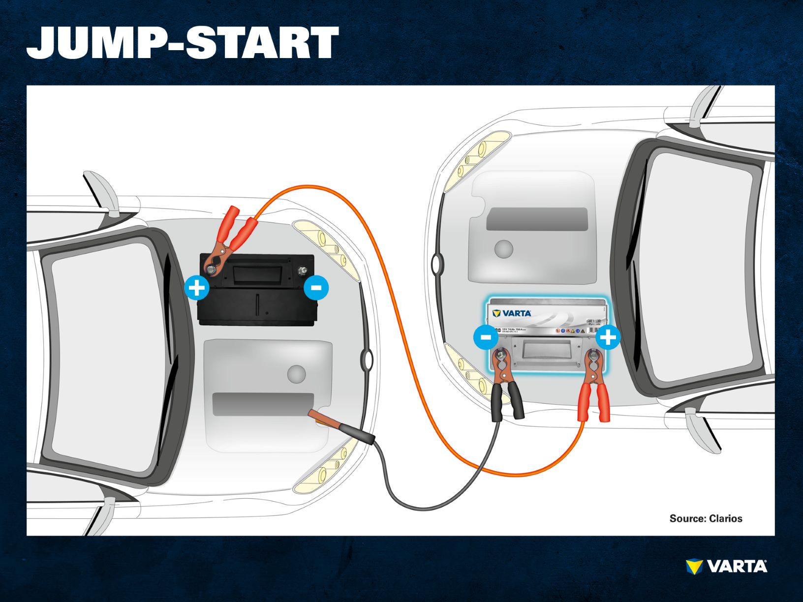 Jump Start A Car 8211 The Step By Step Guide To Follow
