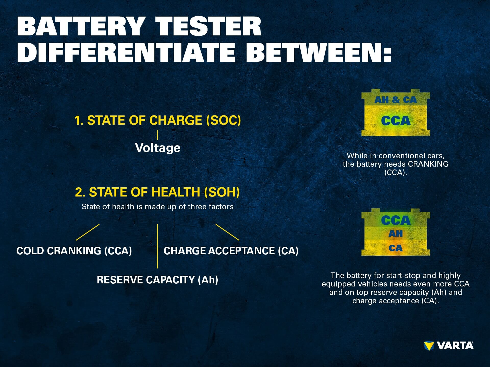 Car Battery Testing Instructions