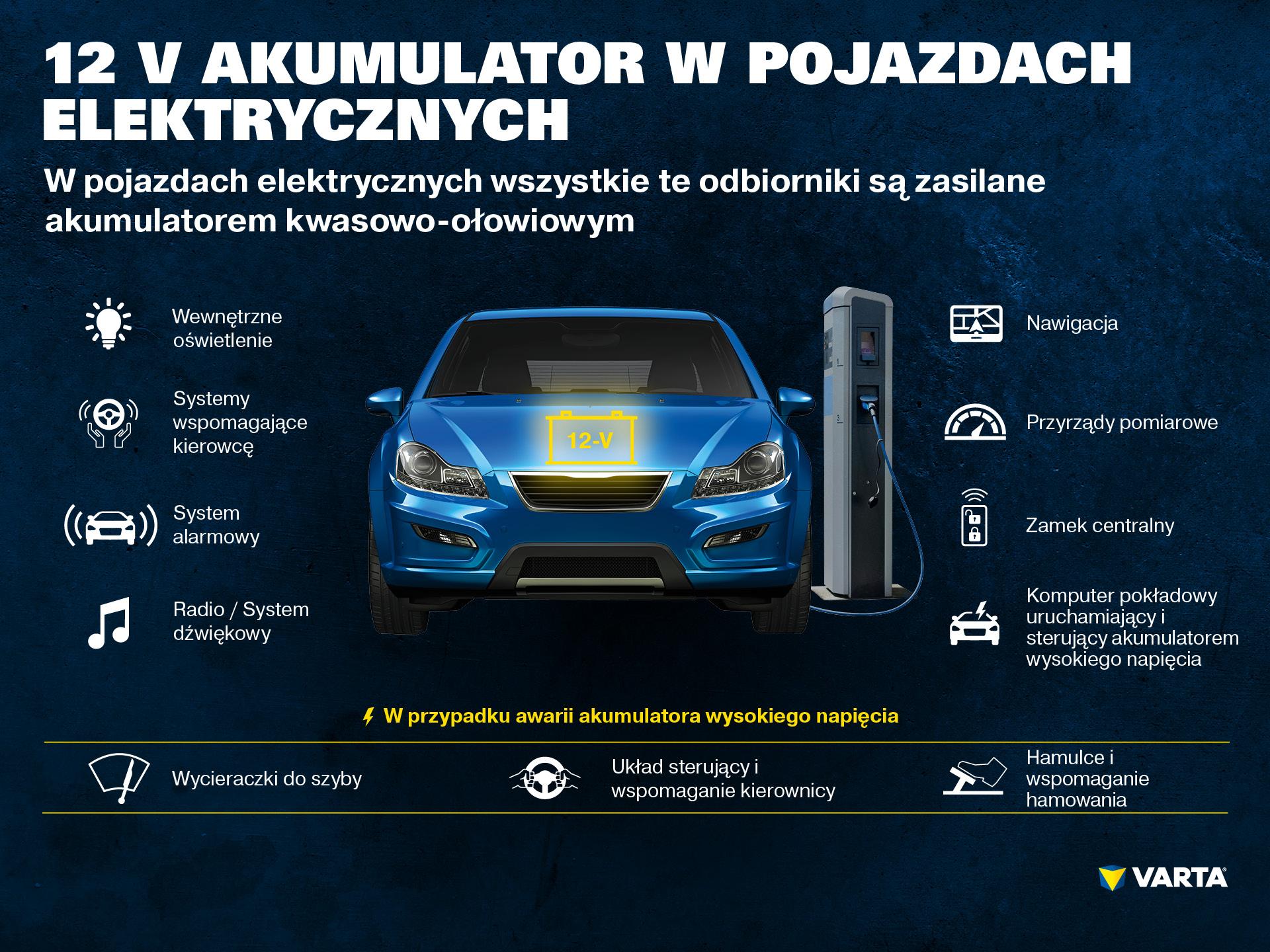 12 V Akumulator